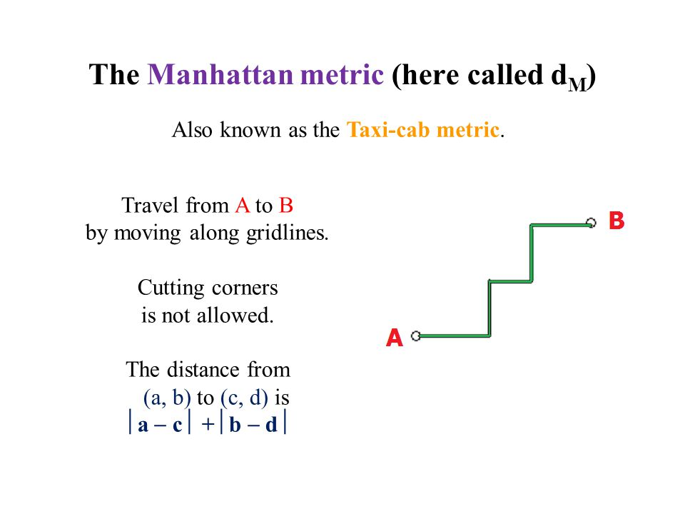 The Manhattan metric (here called dM)