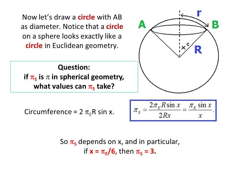 Circumference = 2 pER sin x.