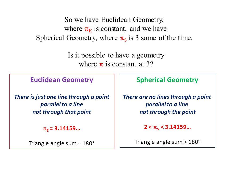Euclidean Geometry Spherical Geometry