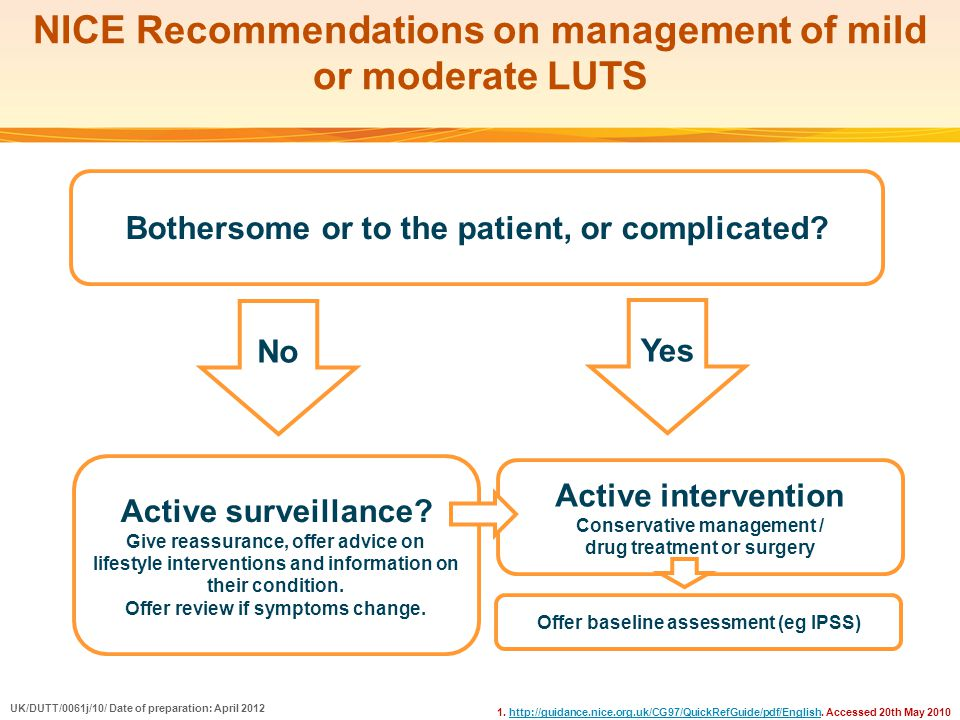 NICE Recommendations on management of mild or moderate LUTS