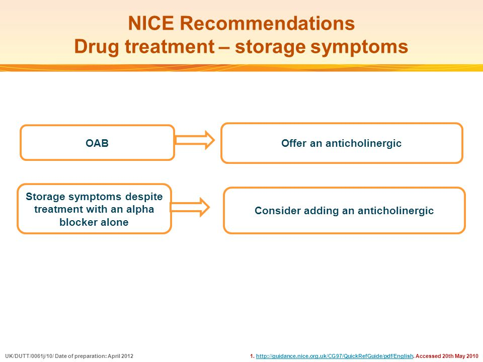 NICE Recommendations Drug treatment – storage symptoms