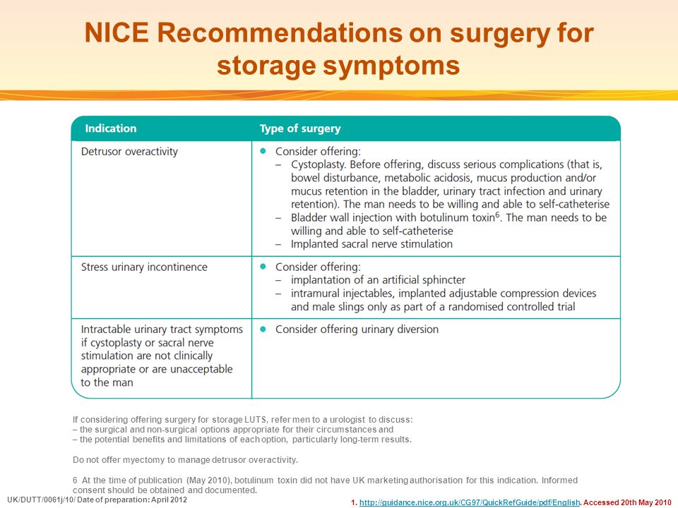NICE Recommendations on surgery for storage symptoms