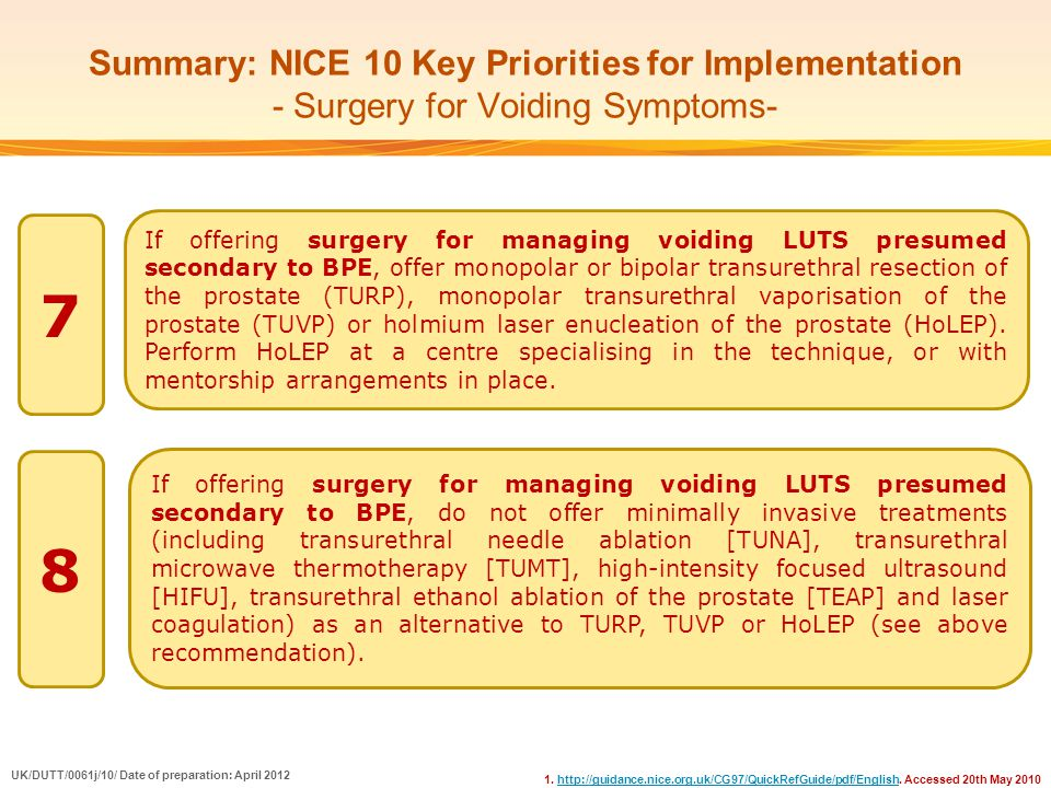 Summary: NICE 10 Key Priorities for Implementation - Surgery for Voiding Symptoms-
