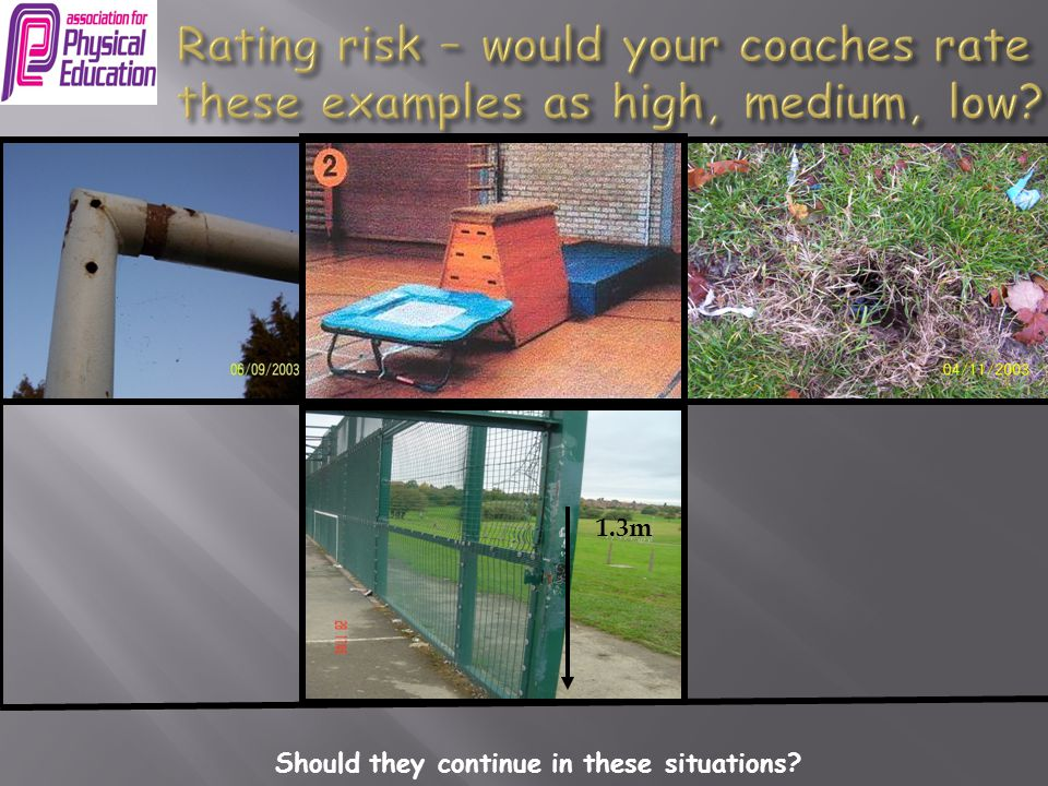 Rating risk – would your coaches rate these examples as high, medium, low