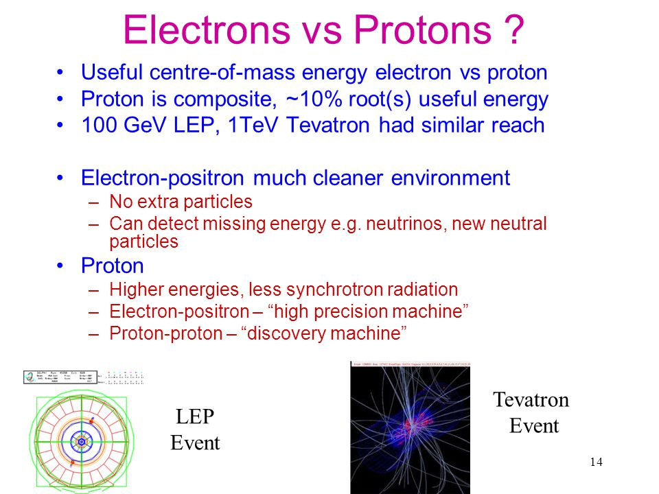 Electrons vs Protons Useful centre-of-mass energy electron vs proton
