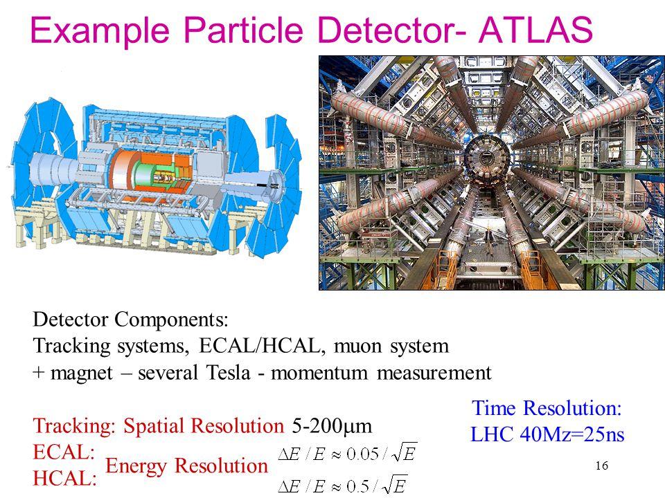 Example Particle Detector- ATLAS