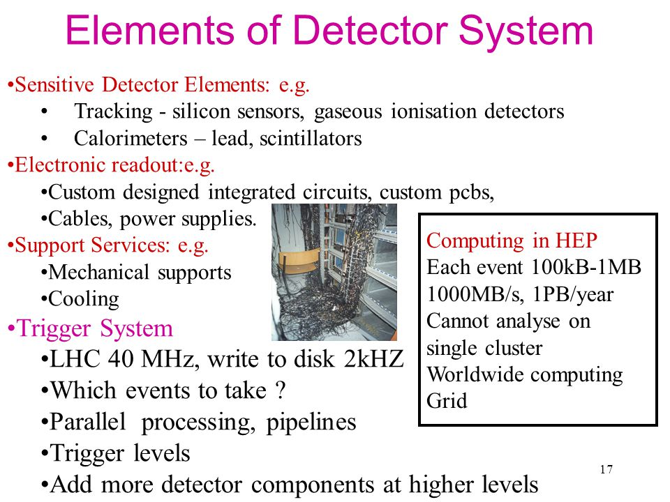 Elements of Detector System
