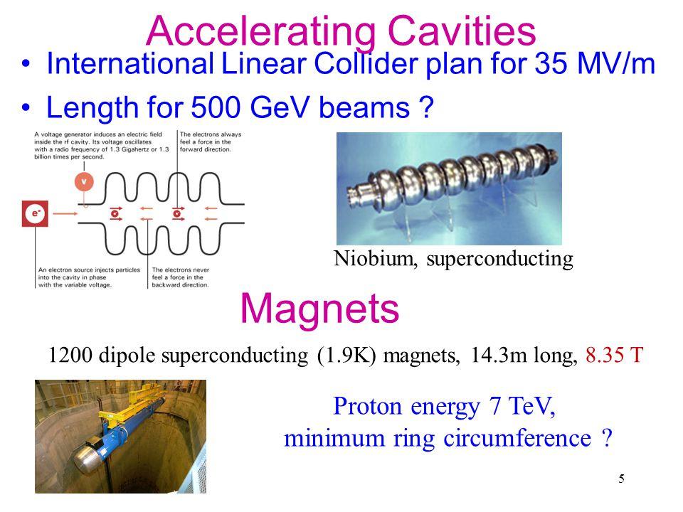Accelerating Cavities