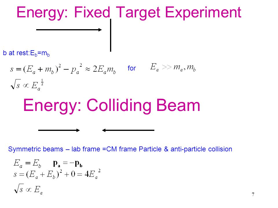 Energy: Fixed Target Experiment