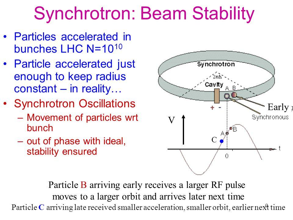 Synchrotron: Beam Stability