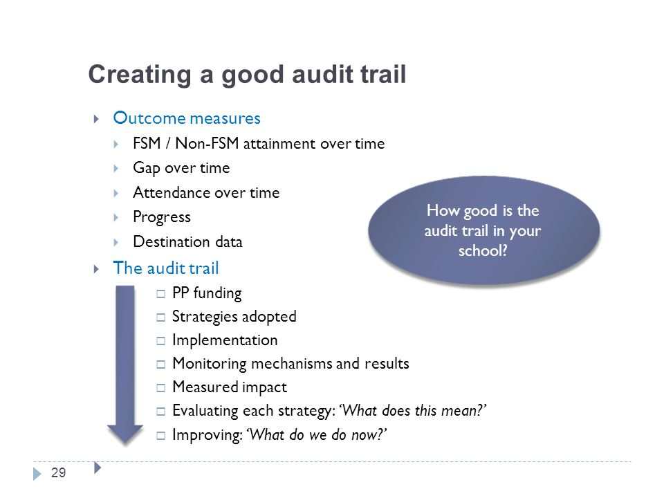 Creating a good audit trail