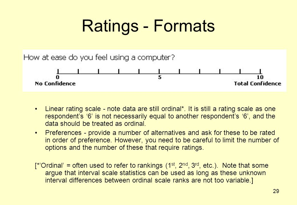 Ratings - Formats