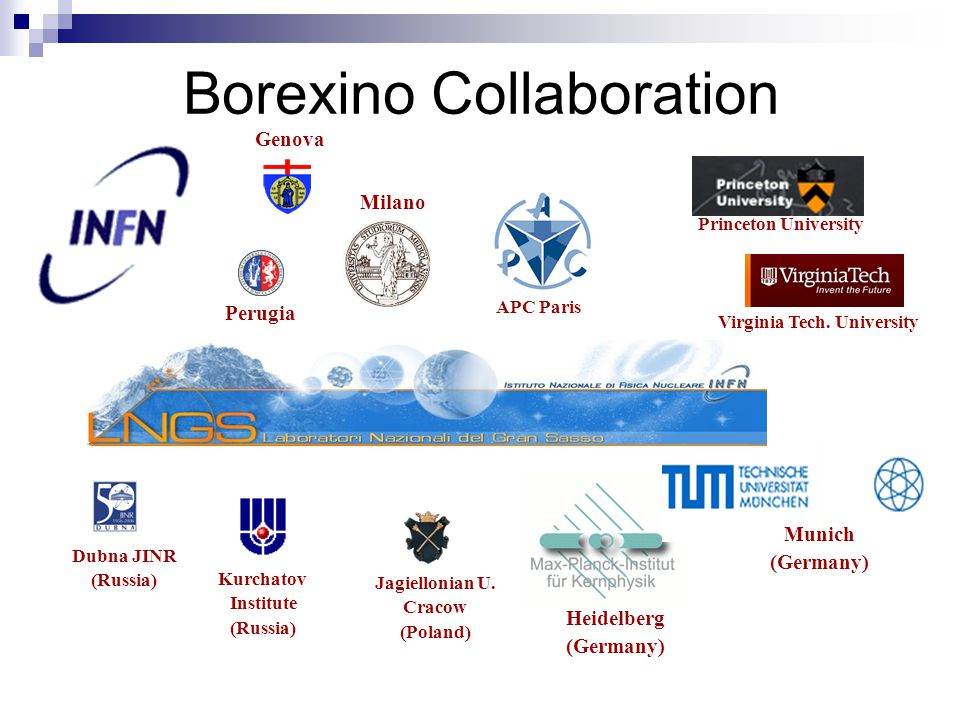 Borexino Collaboration