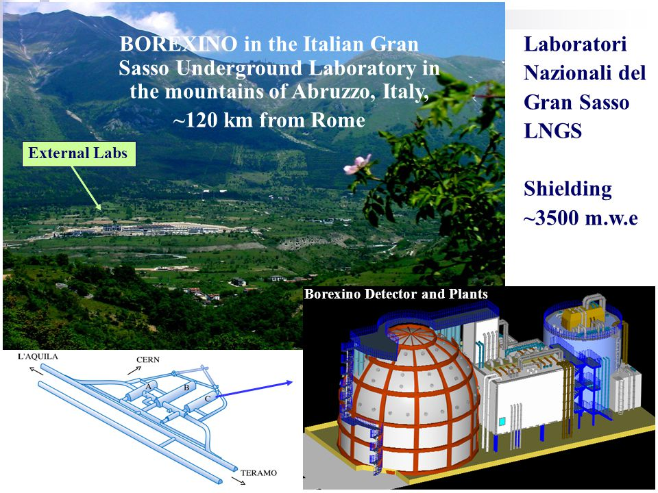BOREXINO in the Italian Gran Sasso Underground Laboratory in the mountains of Abruzzo, Italy,