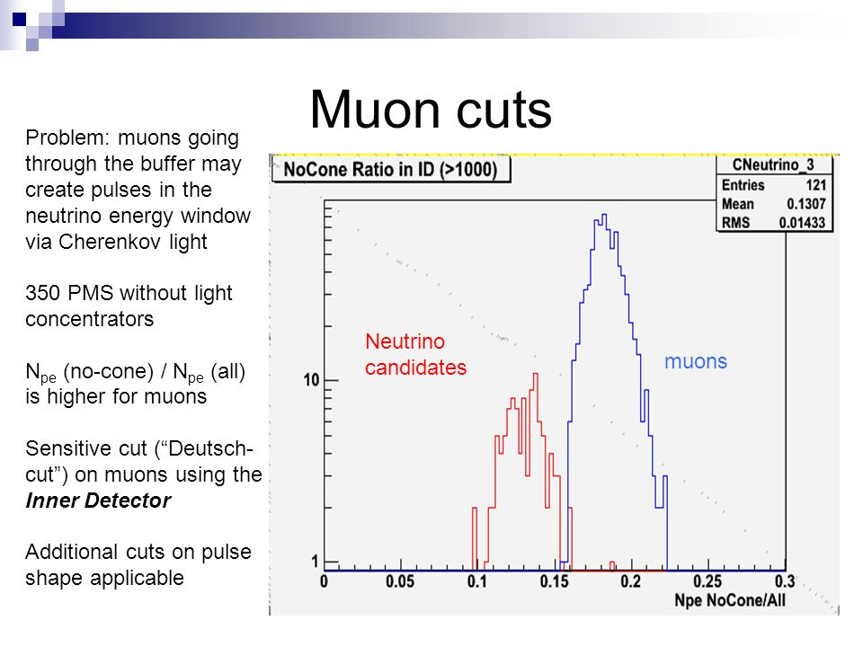 Muon cuts Problem: muons going through the buffer may create pulses in the neutrino energy window via Cherenkov light.