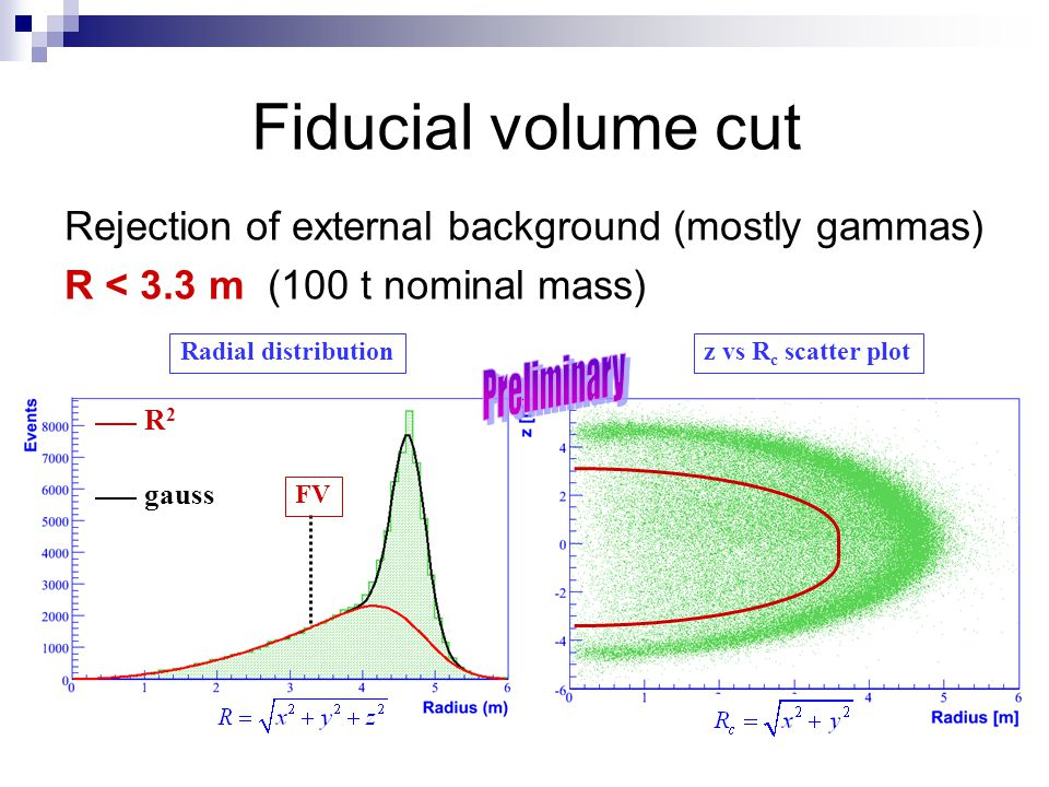 Fiducial volume cut Preliminary