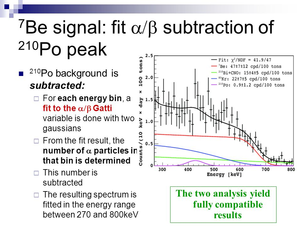 7Be signal: fit a/b subtraction of 210Po peak