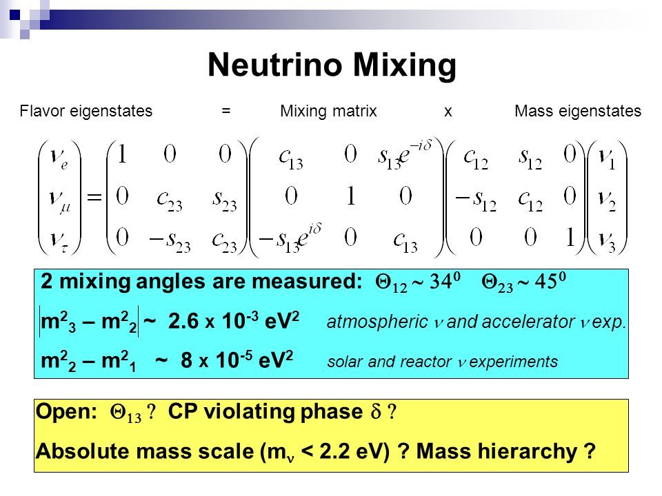 Neutrino Mixing 2 mixing angles are measured: Q12 ~ 340 Q23 ~ 450