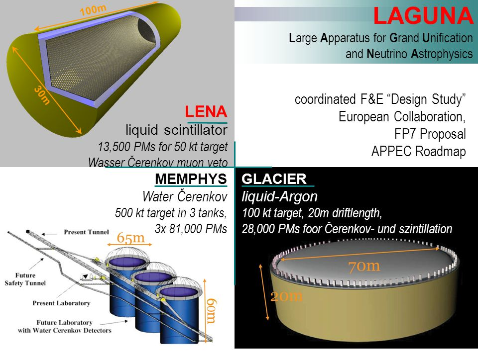 LAGUNA Large Apparatus for Grand Unification and Neutrino Astrophysics