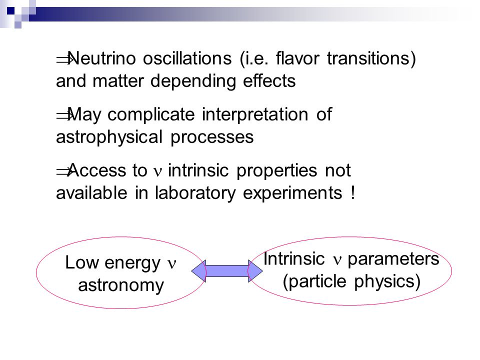 Intrinsic n parameters (particle physics)