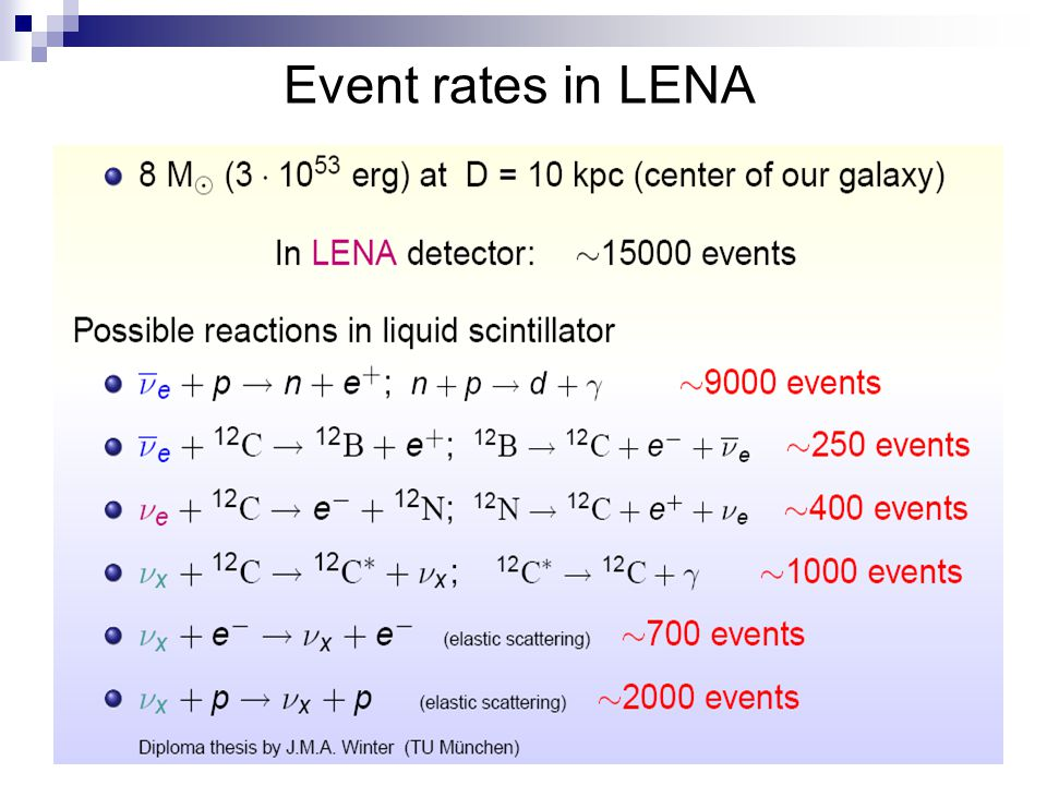 Event rates in LENA