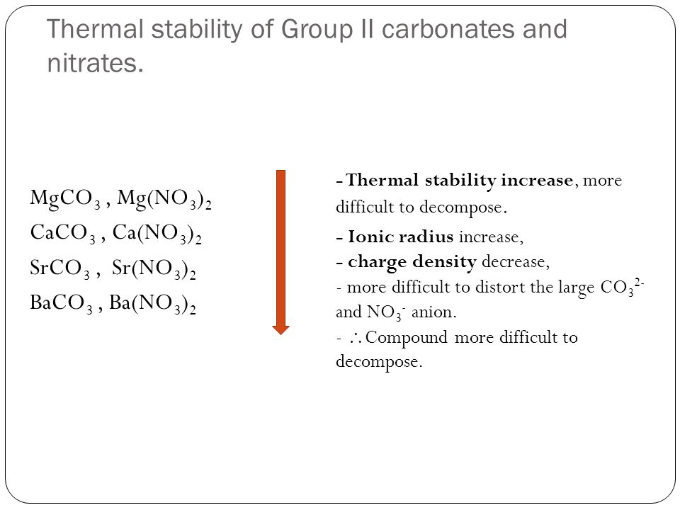 Thermal stability of Group II carbonates and nitrates.