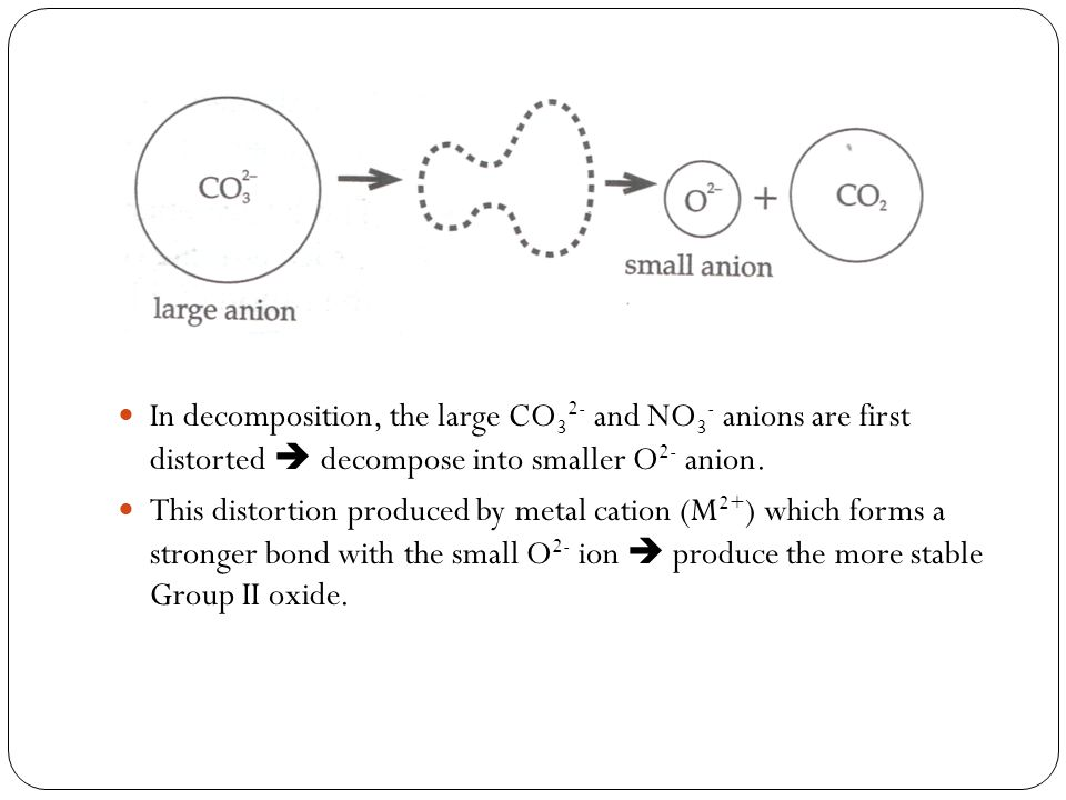 In decomposition, the large CO32- and NO3- anions are first distorted  decompose into smaller O2- anion.