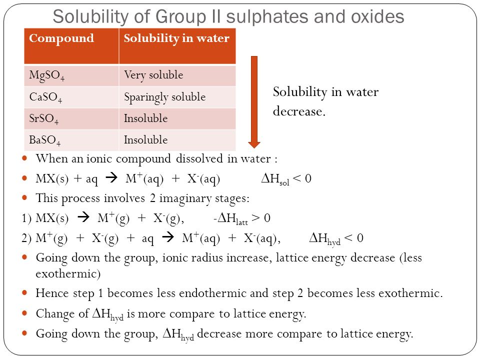 Solubility of Group II sulphates and oxides