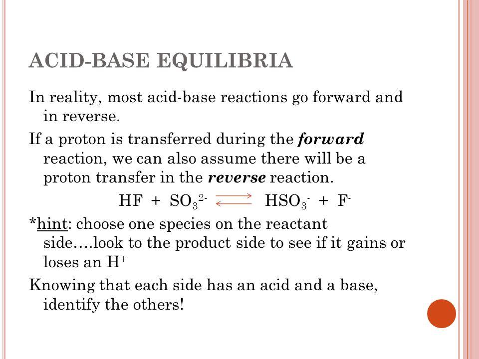 ACID-BASE EQUILIBRIA