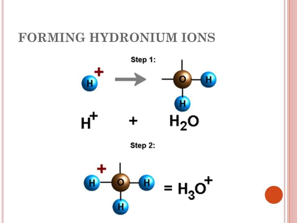 FORMING HYDRONIUM IONS