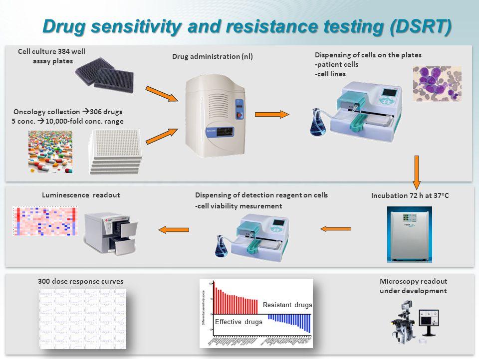 Drug sensitivity and resistance testing (DSRT)