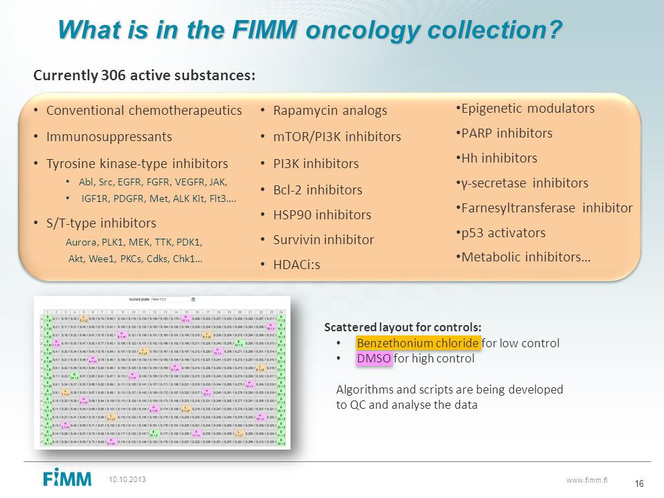 What is in the FIMM oncology collection