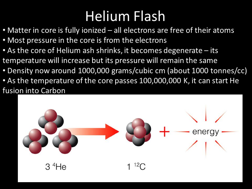 Helium Flash Matter in core is fully ionized – all electrons are free of their atoms. Most pressure in the core is from the electrons.