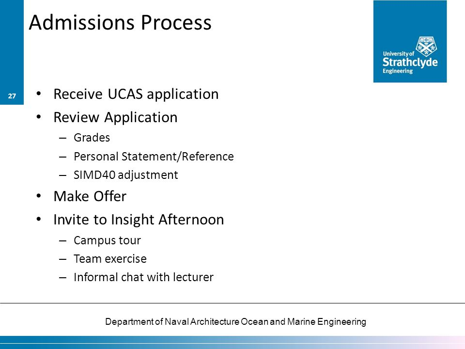 Admissions Process Receive UCAS application Review Application