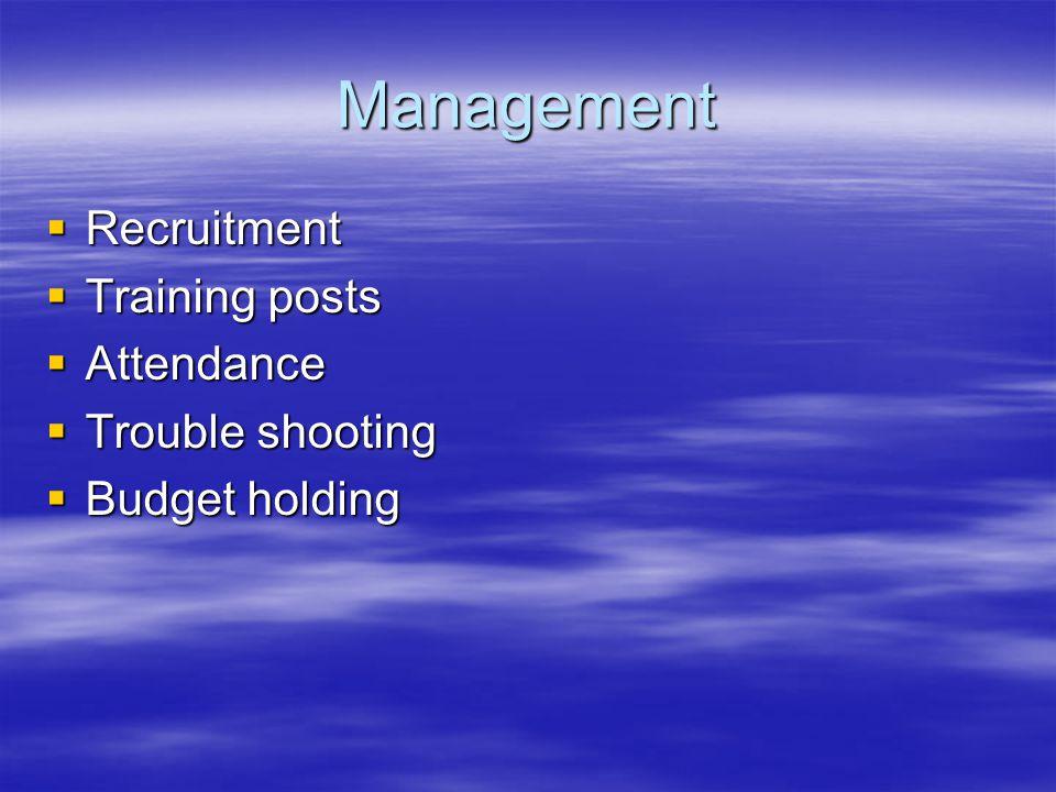 Management Recruitment Training posts Attendance Trouble shooting