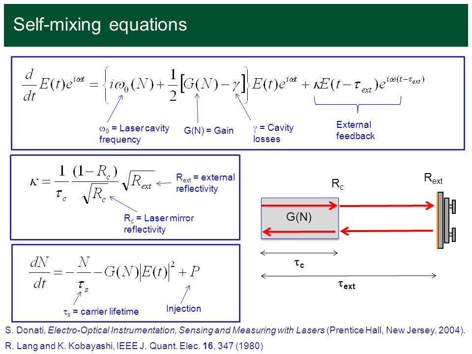 Self-mixing equations