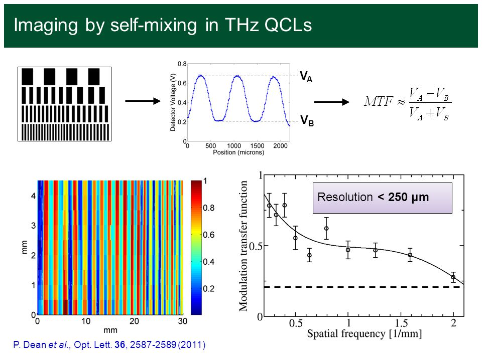 Imaging by self-mixing in THz QCLs