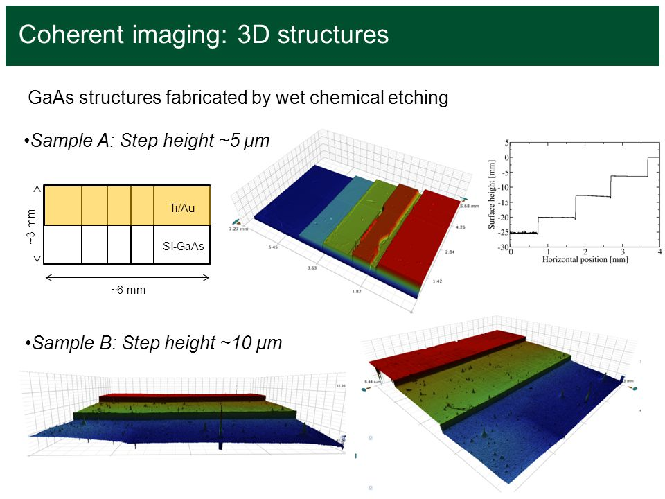 Coherent imaging: 3D structures