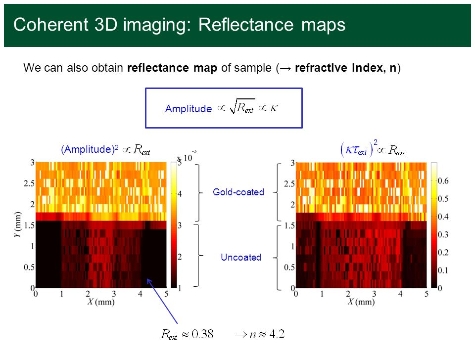 Coherent 3D imaging: Reflectance maps