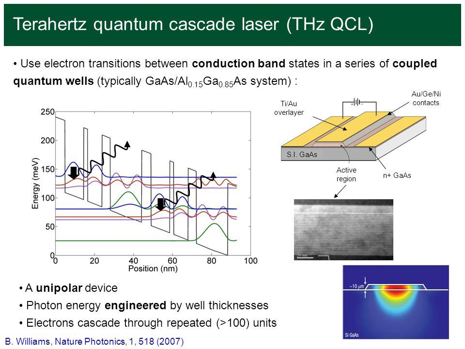 Terahertz quantum cascade laser (THz QCL)
