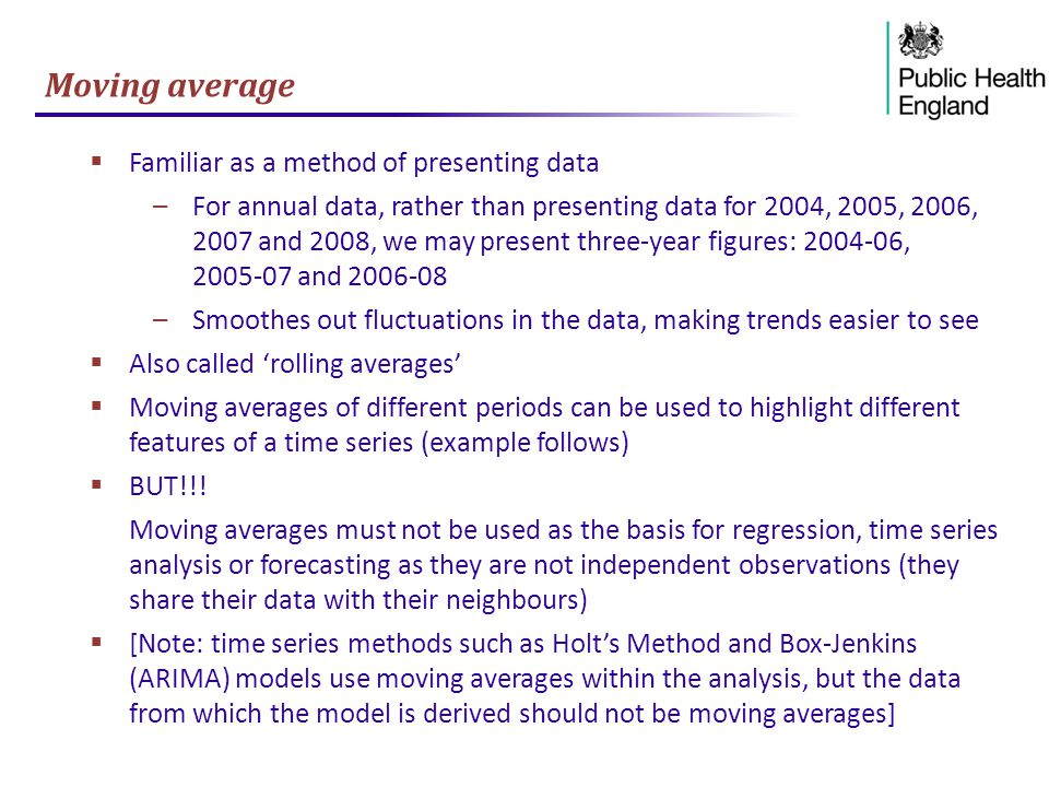 Moving average Familiar as a method of presenting data