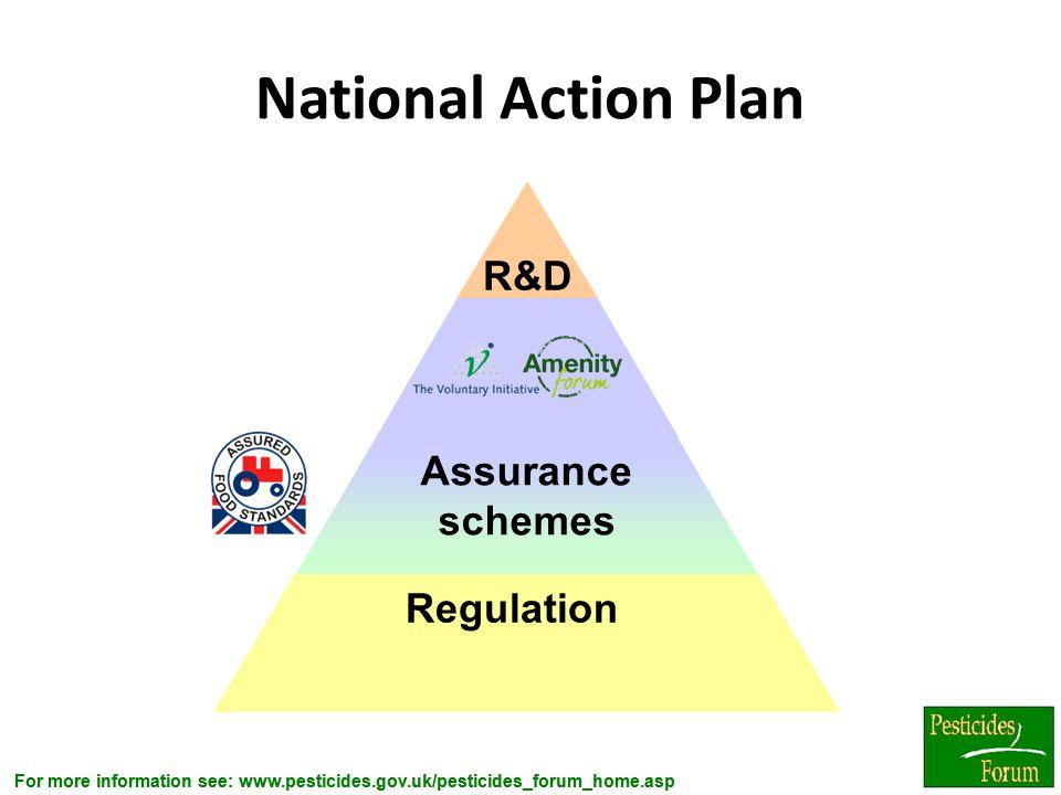 National Action Plan R&D Assurance schemes Regulation