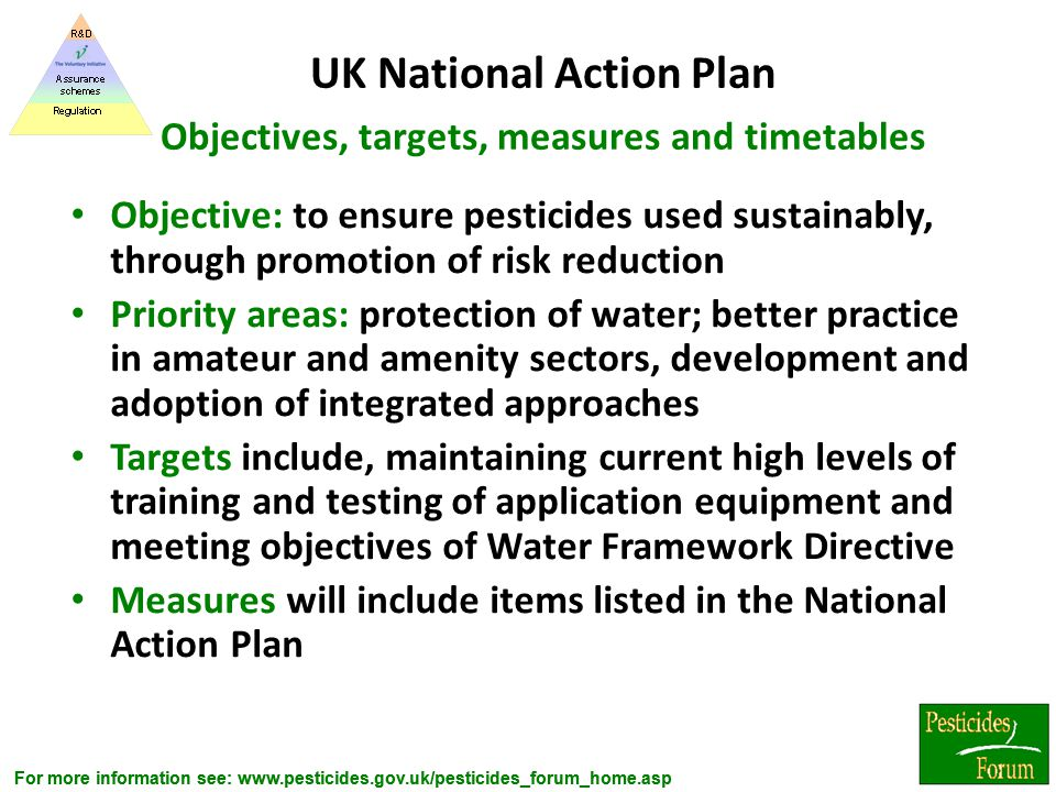UK National Action Plan Objectives, targets, measures and timetables