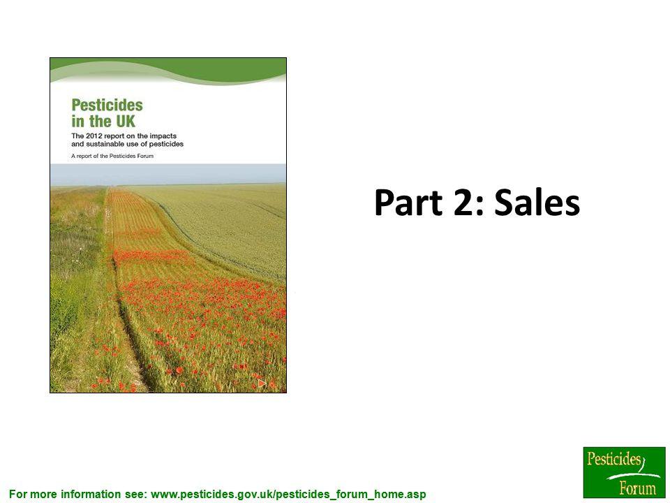 Part 2: Sales .