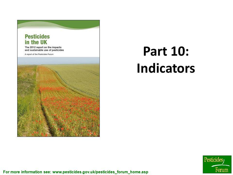 Part 10: Indicators 10