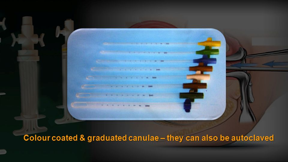 Colour coated & graduated canulae – they can also be autoclaved