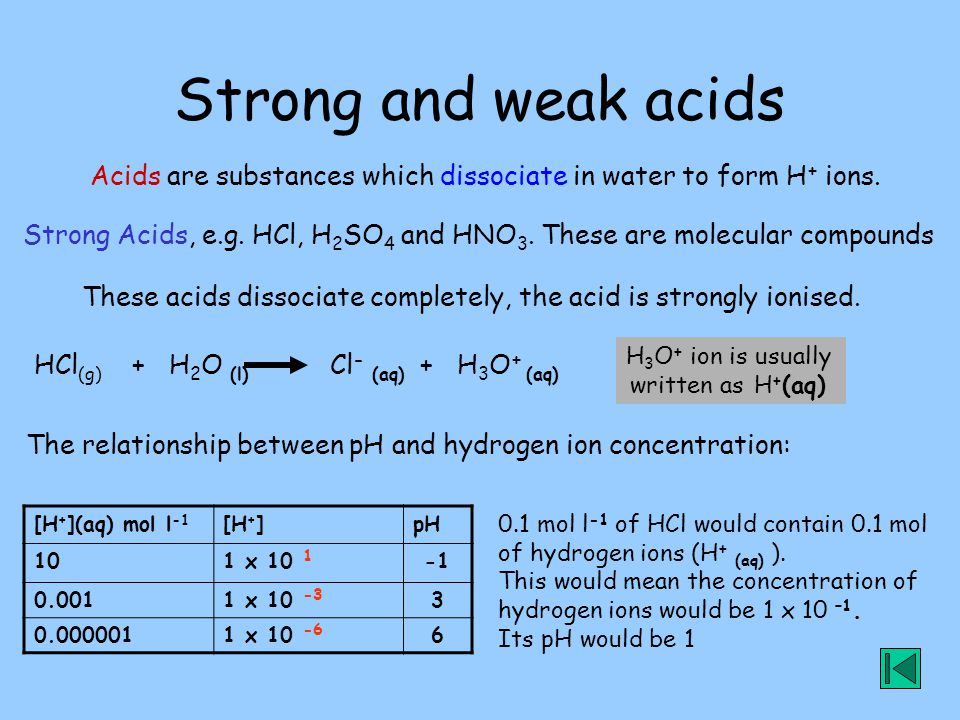 Chemical Equilibrium Equilibrium, strong and weak acids and bases ...