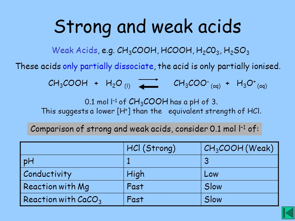 Strong and weak acids Weak Acids, e.g. CH3COOH, HCOOH, H2C03, H2SO3