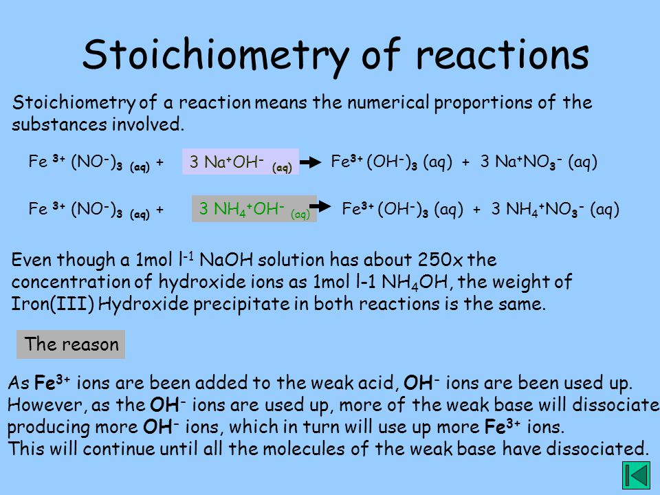 Stoichiometry of reactions