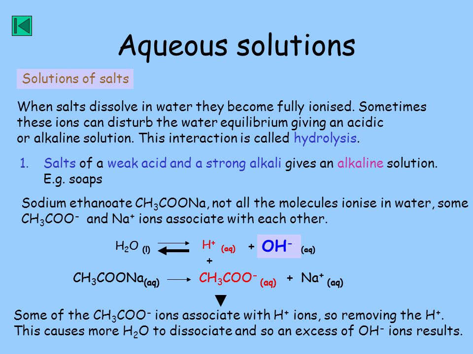 Aqueous solutions OH- Solutions of salts